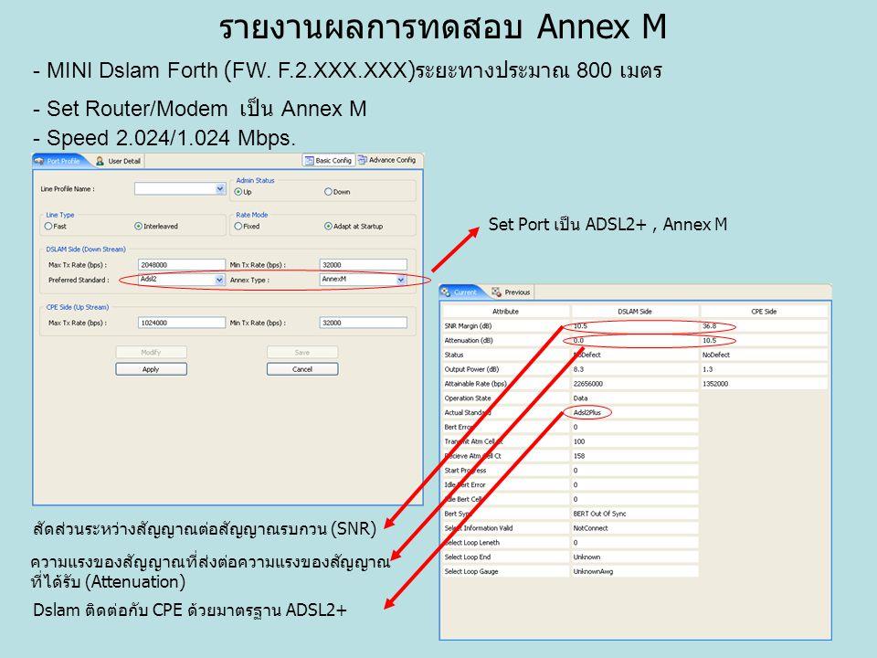 รายงานผลการทดสอบ Annex M - MINI Dslam Forth (FW. F.2.XXX.XXX) ระยะทางประมาณ 800 เมตร - Set Router/Modem เป็น Annex M - Speed 2.024/1.024 Mbps. Set Por