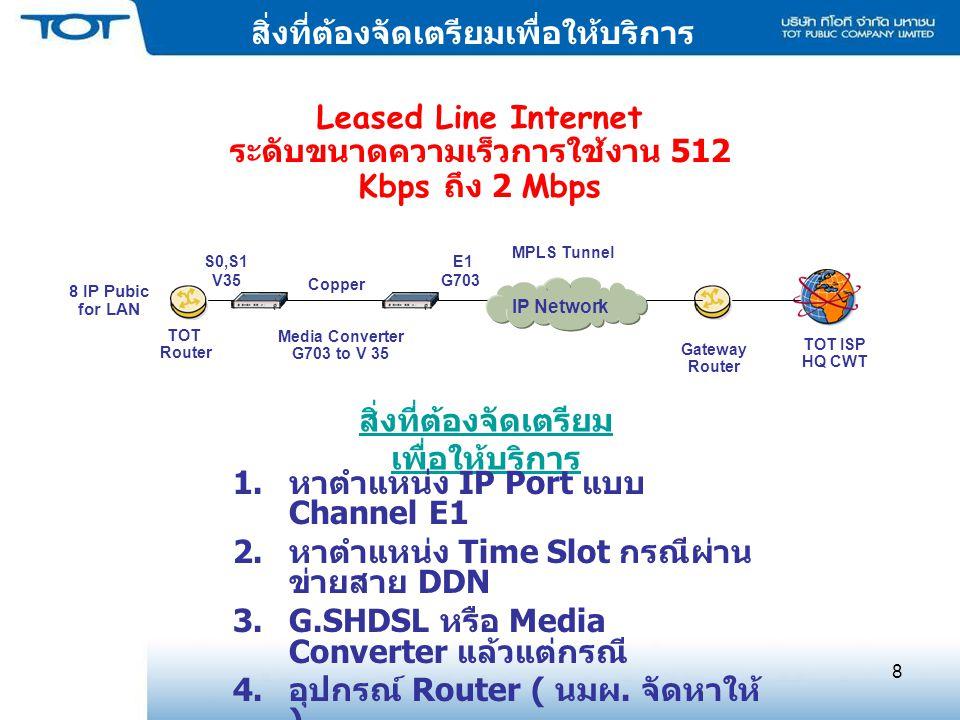 8 สิ่งที่ต้องจัดเตรียมเพื่อให้บริการ 1.หาตำแหน่ง IP Port แบบ Channel E1 2.