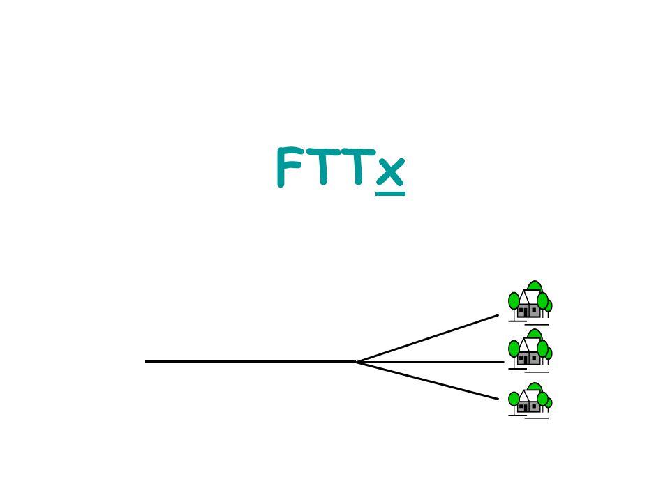 จะพบว่ามีการใช้สาย OFC จำนวนมาก sw SW การให้บริการด้วยสาย OFC