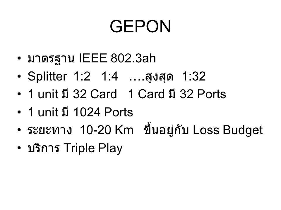 GEPON มาตรฐาน IEEE 802.3ah Splitter 1:2 1:4 ….