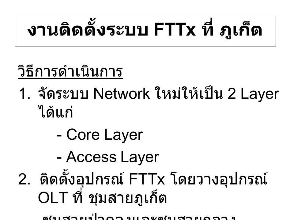 วิธีการดำเนินการ 1.จัดระบบ Network ใหม่ให้เป็น 2 Layer ได้แก่ - Core Layer - Access Layer 2.