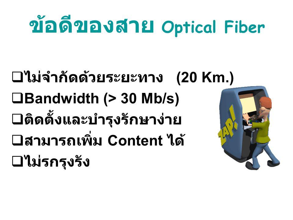  ไม่จำกัดด้วยระยะทาง (20 Km.)  Bandwidth (> 30 Mb/s)  ติดตั้งและบำรุงรักษาง่าย  สามารถเพิ่ม Content ได้  ไม่รกรุงรัง ข้อดีของสาย Optical Fiber