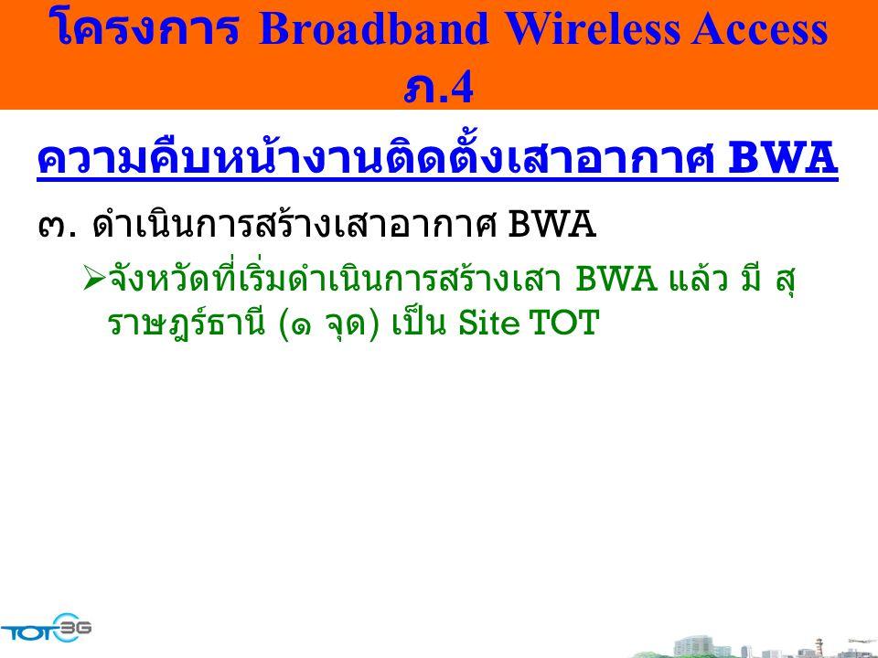 โครงการ Broadband Wireless Access ภ.4 ความคืบหน้างานติดตั้งเสาอากาศ BWA ๓. ดำเนินการสร้างเสาอากาศ BWA  จังหวัดที่เริ่มดำเนินการสร้างเสา BWA แล้ว มี ส