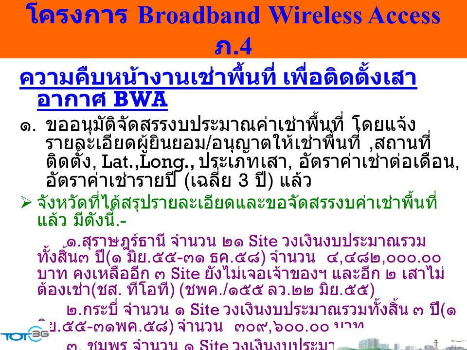 โครงการ Broadband Wireless Access ภ.4 ความคืบหน้างานเช่าพื้นที่ เพื่อติดตั้งเสา อากาศ BWA ๑.ขออนุมัติจัดสรรงบประมาณค่าเช่าพื้นที่ โดยแจ้ง รายละเอียดผู