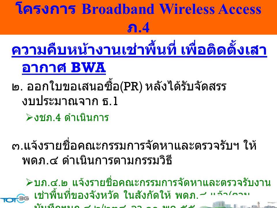 โครงการ Broadband Wireless Access ภ.4 ความคืบหน้างานเช่าพื้นที่ เพื่อติดตั้งเสา อากาศ BWA ๒. ออกใบขอเสนอซื้อ (PR) หลังได้รับจัดสรร งบประมาณจาก ธ.1  ง
