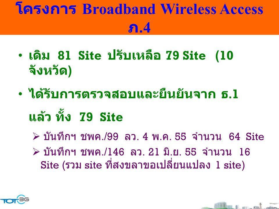 โครงการ Broadband Wireless Access ภ.4 เดิม 81 Site ปรับเหลือ 79 Site (10 จังหวัด ) ได้รับการตรวจสอบและยืนยันจาก ธ.1 แล้ว ทั้ง 79 Site  บันทึกฯ ชพค./9