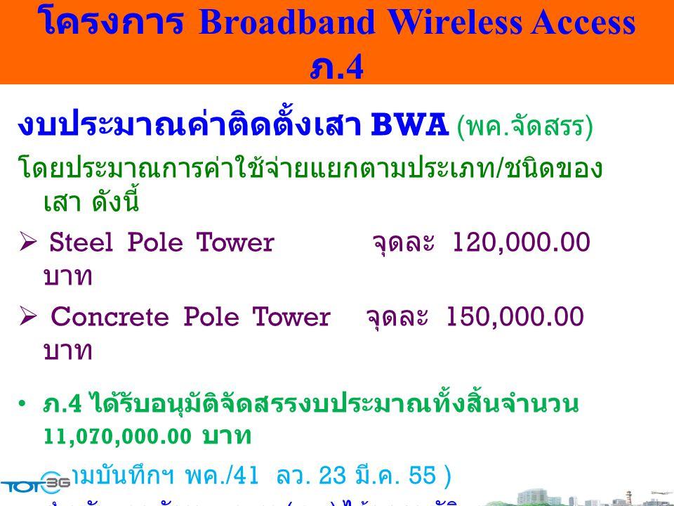 โครงการ Broadband Wireless Access ภ.4 งบประมาณค่าติดตั้งเสา BWA ( พค. จัดสรร ) โดยประมาณการค่าใช้จ่ายแยกตามประเภท / ชนิดของ เสา ดังนี้  Steel Pole To