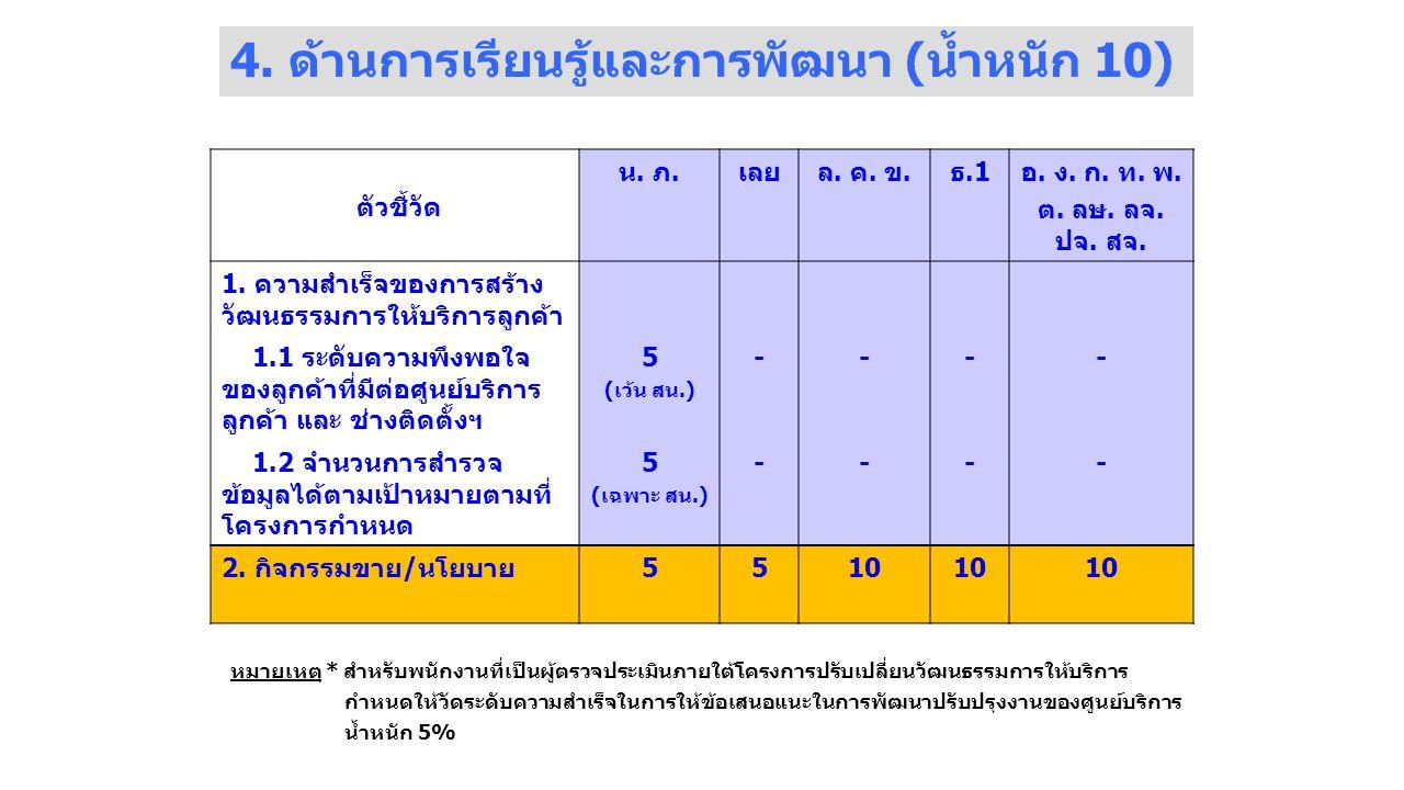 4.ด้านการเรียนรู้และการพัฒนา (น้ำหนัก 10) ตัวชี้วัด น.