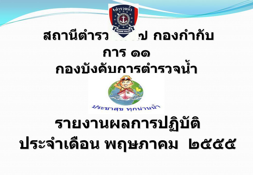 สถานีตำรวจน้ำ ๗ กองกำกับการ ๑๑ กองบังคับการตำรวจน้ำ รายงานผลการปฏิบัติตามลักษณะ งาน ๕ ด้าน ๑.