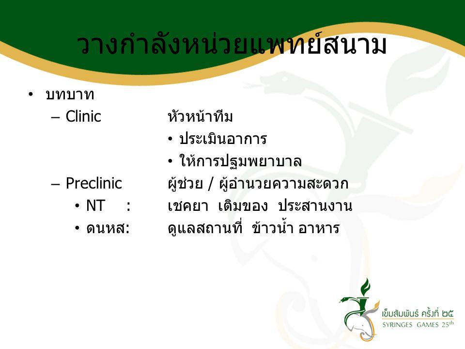 วางกำลังหน่วยแพทย์สนาม บทบาท – Clinic หัวหน้าทีม ประเมินอาการ ให้การปฐมพยาบาล – Preclinic ผู้ช่วย / ผู้อำนวยความสะดวก NT :เชคยา เติมของ ประสานงาน ดนหส:ดูแลสถานที่ ข้าวน้ำ อาหาร