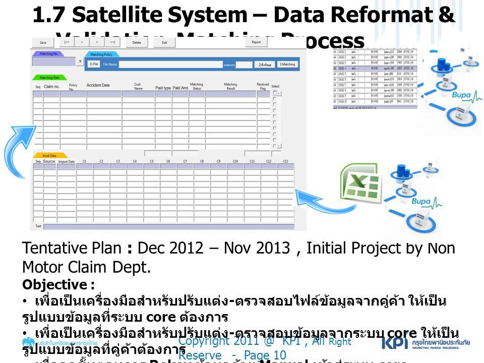 1.7 Satellite System – Data Reformat & Validation-Matching Process Copyright 2011 @ KPI, All Right Reserve - Page 10 Tentative Plan : Dec 2012 – Nov 2