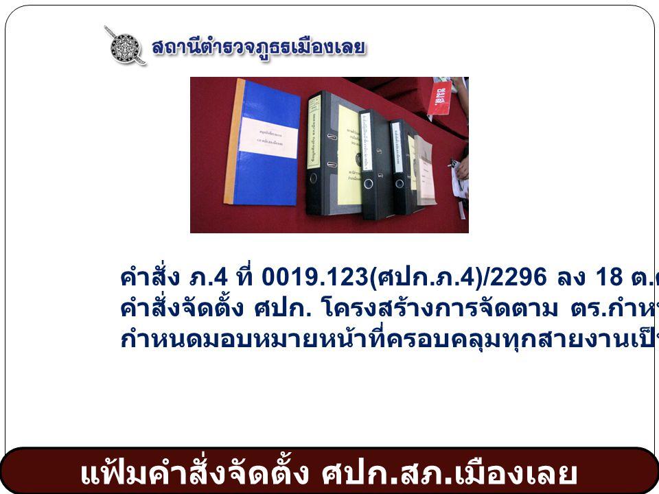 www.themegallery.com 1 2 3 4 แฟ้มคำสั่งจัดตั้ง ศปก.