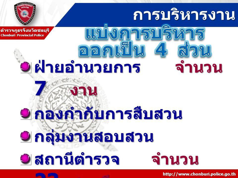ฝ่ายอำนวยการจำนวน 7 งาน กองกำกับการสืบสวนกลุ่มงานสอบสวน สถานีตำรวจจำนวน 23 สถานี การบริหารงาน Chonburi Provincial Police ตำรวจภูธรจังหวัดชลบุรีhttp://