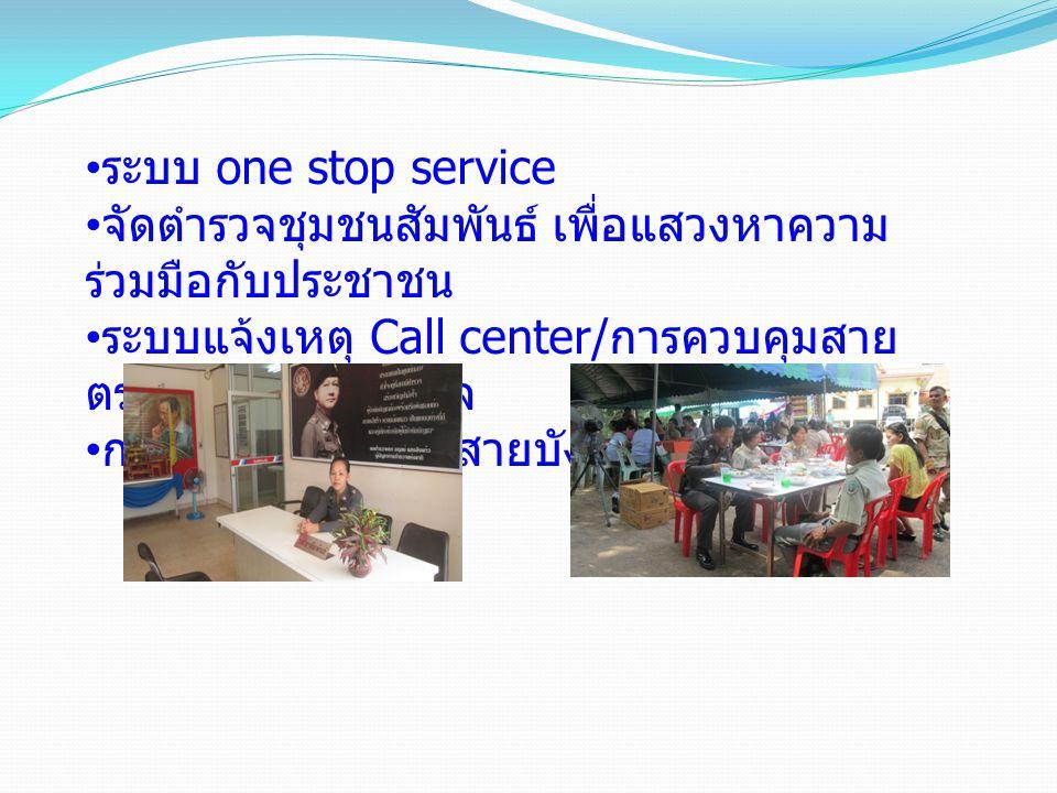 ระบบ one stop service จัดตำรวจชุมชนสัมพันธ์ เพื่อแสวงหาความ ร่วมมือกับประชาชน ระบบแจ้งเหตุ Call center/ การควบคุมสาย ตรวจ / การรายงานผล การบริหารงานให