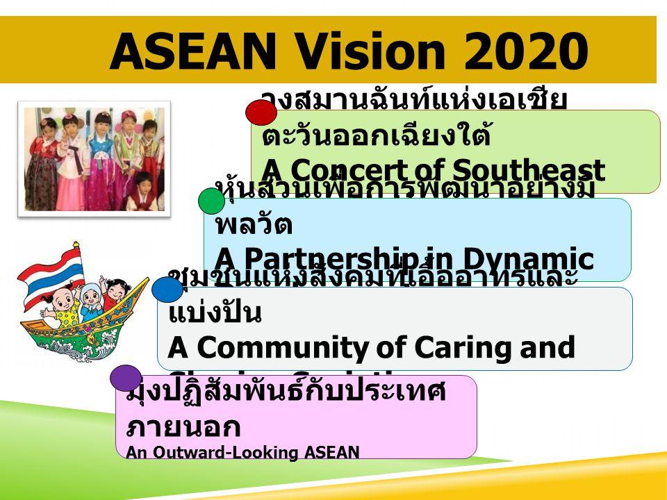 ASEAN Vision 2020 วงสมานฉันท์แห่งเอเชีย ตะวันออกเฉียงใต้ A Concert of Southeast Asian Nations หุ้นส่วนเพื่อการพัฒนาอย่างมี พลวัต A Partnership in Dynamic Development ชุมชนแห่งสังคมที่เอื้ออาทรและ แบ่งปัน A Community of Caring and Sharing Societies มุ่งปฏิสัมพันธ์กับประเทศ ภายนอก An Outward-Looking ASEAN