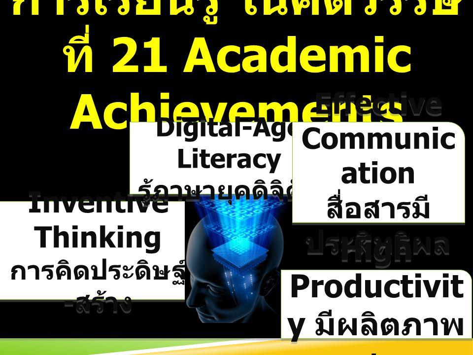 การเรียนรู้ ในศตวรรษ ที่ 21 Academic Achievements Inventive Thinking การคิดประดิษฐ์ - สร้าง Digital-Age Literacy รู้ภาษายุคดิจิตัล Effective Communic ation สื่อสารมี ประสิทธิผล High Productivit y มีผลิตภาพ สูง