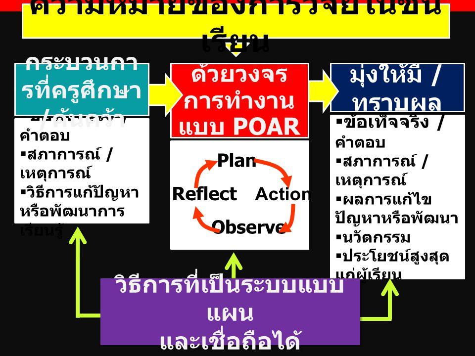  ข้อเท็จจริง / คำตอบ  สภาการณ์ / เหตุการณ์  วิธีการแก้ปัญหา หรือพัฒนาการ เรียนรู้ กระบวนกา รที่ครูศึกษา / ค้นคว้า ด้วยวงจร การทำงาน แบบ POAR  ข้อเ