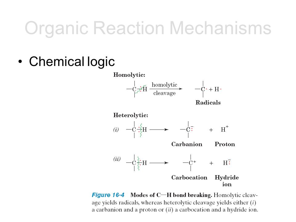 Organic Reaction Mechanisms Chemical logic