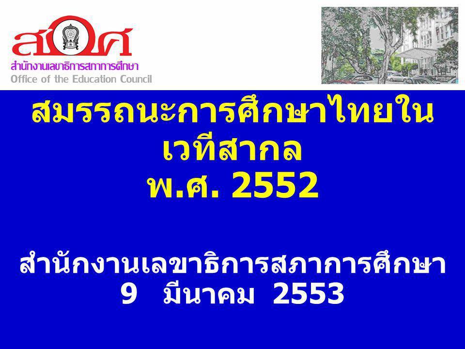 การตอบสนองความสามารถใน การแข่งขันของระบบการศึกษา เปรียบเทียบไทยกับภูมิภาค เอเชีย - อาเซียน