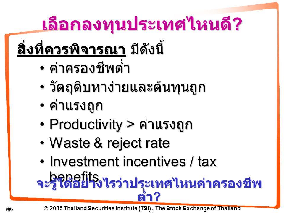  2005 Thailand Securities Institute (TSI), The Stock Exchange of Thailand 11 สิ่งที่ควรพิจารณา มีดังนี้ ค่าครองชีพต่ำ ค่าครองชีพต่ำ วัตถุดิบหาง่ายและต้นทุนถูก วัตถุดิบหาง่ายและต้นทุนถูก ค่าแรงถูก ค่าแรงถูก Productivity > ค่าแรงถูกProductivity > ค่าแรงถูก Waste & reject rateWaste & reject rate Investment incentives / tax benefitsInvestment incentives / tax benefits เลือกลงทุนประเทศไหนดี .