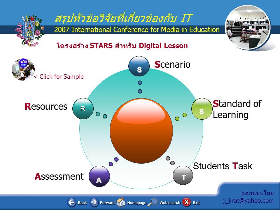 ออกแบบโดย j_jirat@yahoo.com สรุปหัวข้อวิจัยที่เกี่ยวข้องกับ IT 2007 International Conference for Media in Education S A S T R Resources Scenario Stand