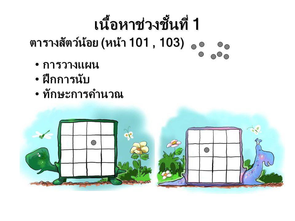 การวางแผน ฝึกการนับ ทักษะการคำนวณ เนื้อหาช่วงชั้นที่ 1 ตารางสัตว์น้อย (หน้า 101, 103)