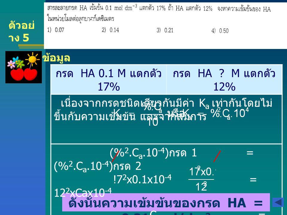 ตัวอย่ าง 5 ดังนั้นความเข้มข้นของกรด HA = 0.21 mol/dm 3 กรด HA 0.1 M แตกตัว 17% กรด HA .