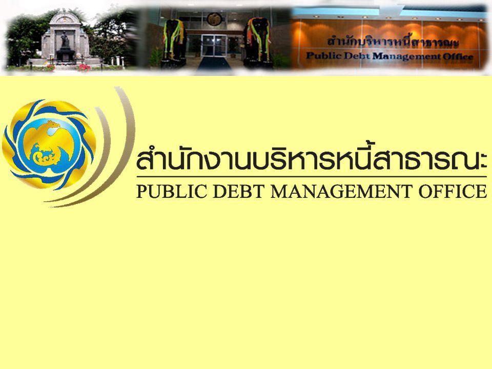 3 Core Missions บริหารจัดการหนี้สาธารณะ และภาระผูกพัน (Public Debt and Liabilities Management) ระดมทุนให้ภาครัฐ (Fund Mobilizing) 123 พัฒนาตลาดตราสารหนี้ ในประเทศ (Domestic Debt Market Development) ภารกิจหลัก 3 ด้าน 2