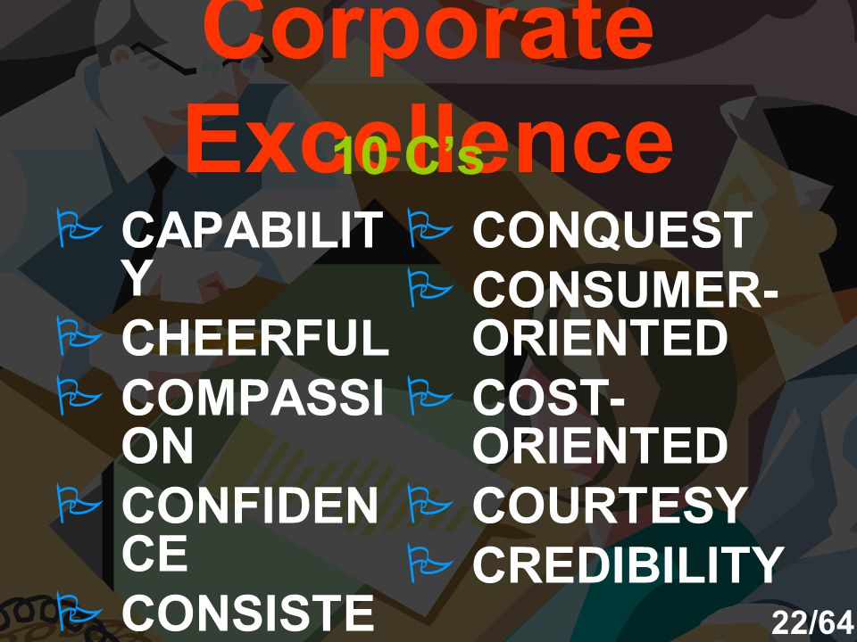 Corporate Excellence  CAPABILIT Y  CHEERFUL  COMPASSI ON  CONFIDEN CE  CONSISTE NCY  CONQUEST  CONSUMER- ORIENTED  COST- ORIENTED  COURTESY 