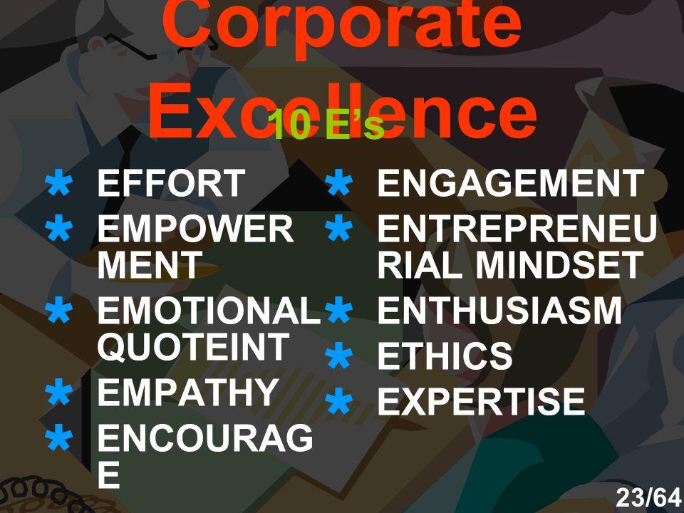 Corporate Excellence  EFFORT  EMPOWER MENT  EMOTIONAL QUOTEINT  EMPATHY  ENCOURAG E  ENGAGEMENT  ENTREPRENEU RIAL MINDSET  ENTHUSIASM  ETHICS