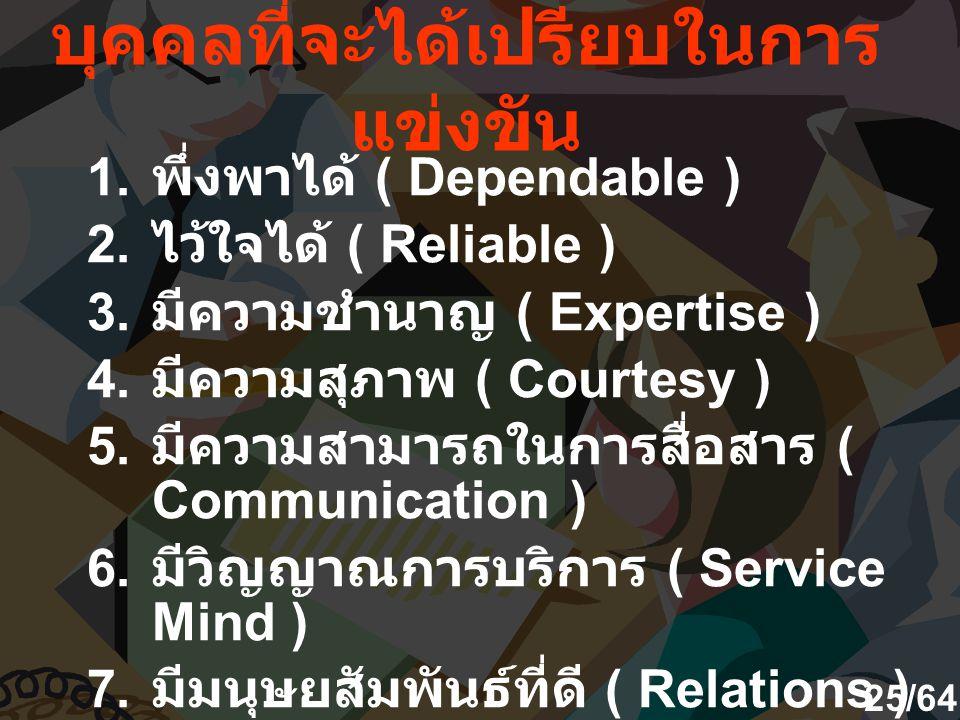 คุณภาพคือความ พอใจ S : Sharp ( คมชัด ) A : Attention ( ใส่ใจ ) T : Truthful ( จริงใจ ) I : Integrity ( สุจริต ) S: Safe and tidy workplaces ( ปลอดภัย ) 42/64 มหาวิทยาลัยราชภัฎสวนดุสิต บัณฑิตวิทยาลัย ดุษฎีนิพนธ์ ของ นายสุรศักดิ์ จิรวัสตร์มงคล เรื่อง การพัฒนาประสิทธิผลการใช้พระราชบัญญัติข้อมูลข่าวสาร ของราชการ พ.