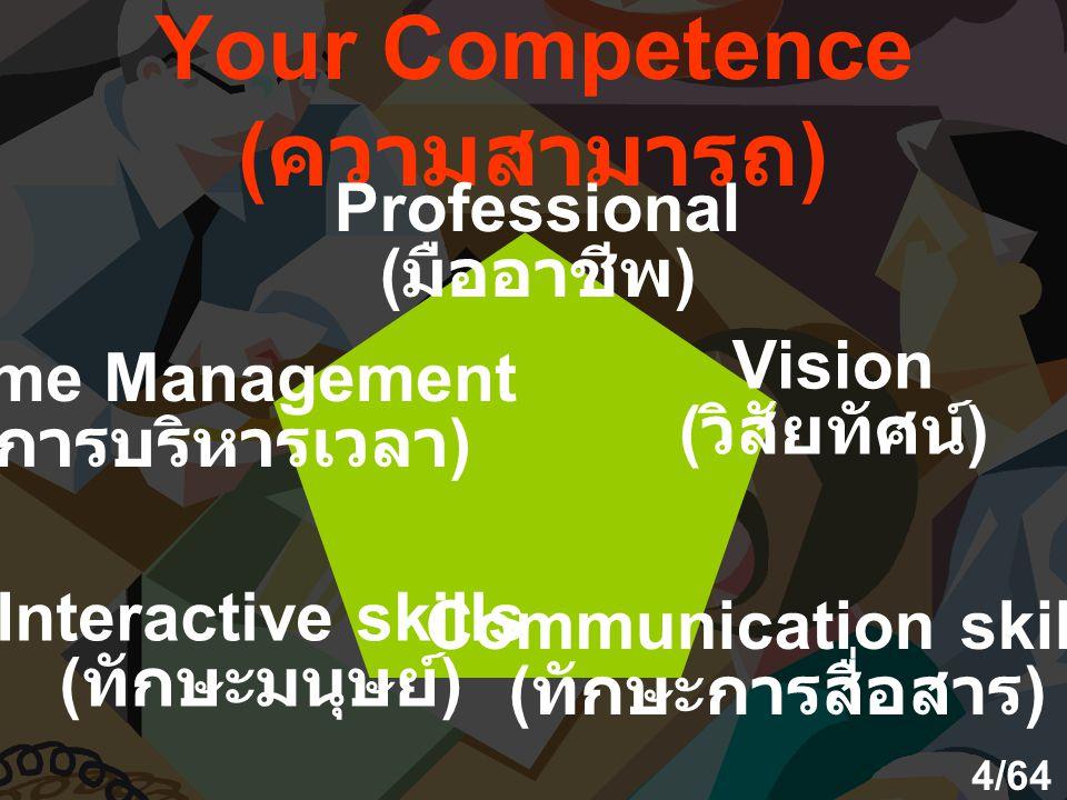 Your Competence ( ความสามารถ ) Professional ( มืออาชีพ ) Time Management ( การบริหารเวลา ) Interactive skills ( ทักษะมนุษย์ ) Communication skills ( ท