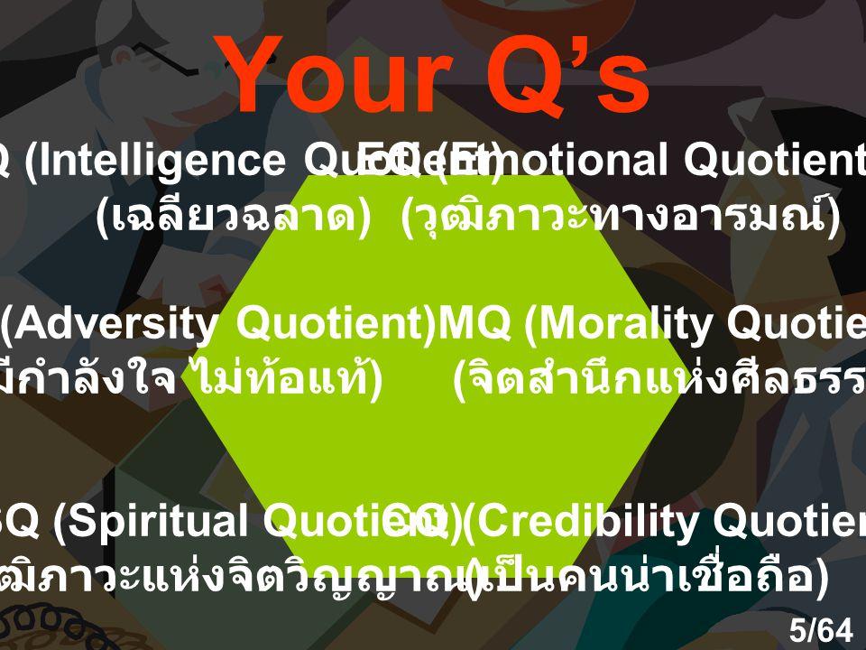 Your Q's IQ (Intelligence Quotient) ( เฉลียวฉลาด ) EQ (Emotional Quotient) ( วุฒิภาวะทางอารมณ์ ) AQ (Adversity Quotient) ( มีกำลังใจ ไม่ท้อแท้ ) SQ (S