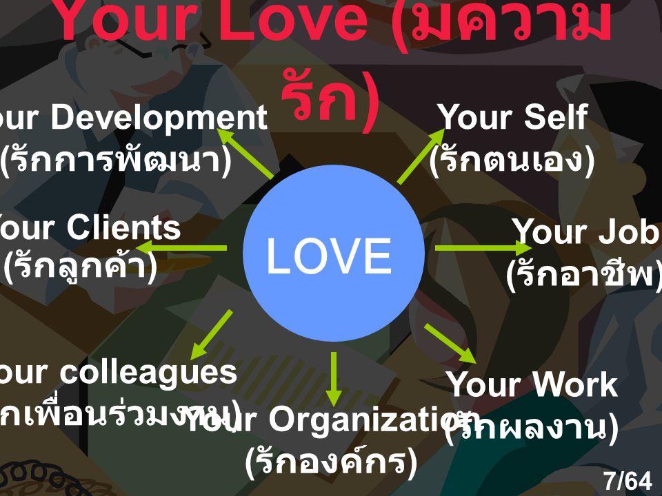 Your Love ( มีความ รัก ) Your Clients ( รักลูกค้า ) Your Development ( รักการพัฒนา ) Your Self ( รักตนเอง ) Your Job ( รักอาชีพ ) Your Work ( รักผลงาน