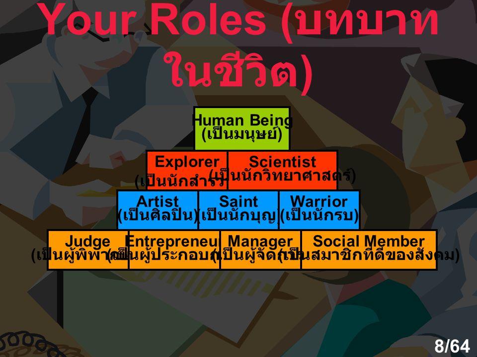 Your Roles ( บทบาท ในชีวิต ) Human Being ( เป็นมนุษย์ ) Explorer ( เป็นนักสำรวจ ) Scientist ( เป็นนักวิทยาศาสตร์ ) Artist ( เป็นศิลปิน ) Saint ( เป็นน