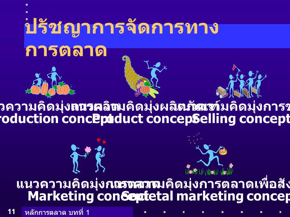หลักการตลาด บทที่ 1 11 ปรัชญาการจัดการทาง การตลาด แนวความคิดมุ่งการผลิต Production concept แนวความคิดมุ่งผลิตภัณฑ์ Product concept แนวความคิดมุ่งการขา