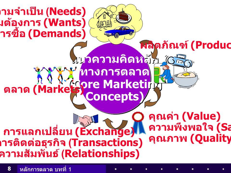 หลักการตลาด บทที่ 1 8 แนวความคิดหลัก ทางการตลาด (Core Marketing Concepts) แนวความคิดหลัก ทางการตลาด (Core Marketing Concepts) ความจำเป็น (Needs) ความต