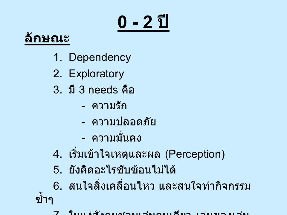 0 - 2 ปี ลักษณะ 1. Dependency 2. Exploratory 3.