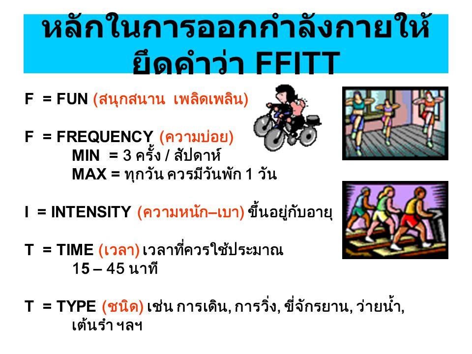 F = FUN ( สนุกสนาน เพลิดเพลิน ) F = FREQUENCY ( ความบ่อย ) MIN = 3 ครั้ง / สัปดาห์ MAX = ทุกวัน ควรมีวันพัก 1 วัน I = INTENSITY ( ความหนัก – เบา ) ขึ้นอยู่กับอายุ T = TIME ( เวลา ) เวลาที่ควรใช้ประมาณ 15 – 45 นาที T = TYPE ( ชนิด ) เช่น การเดิน, การวิ่ง, ขี่จักรยาน, ว่ายน้ำ, เต้นรำ ฯลฯ หลักในการออกกำลังกายให้ ยึดคำว่า FFITT