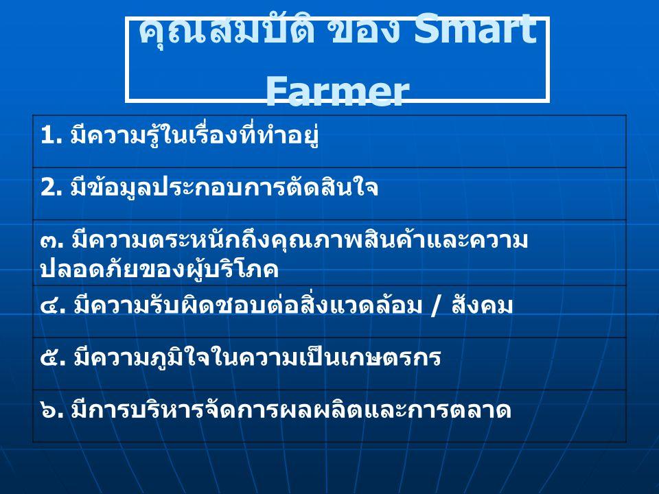 คุณสมบัติ ของ Smart Farmer 1. มีความรู้ในเรื่องที่ทำอยู่ 2. มีข้อมูลประกอบการตัดสินใจ ๓. มีความตระหนักถึงคุณภาพสินค้าและความ ปลอดภัยของผู้บริโภค ๔. มี