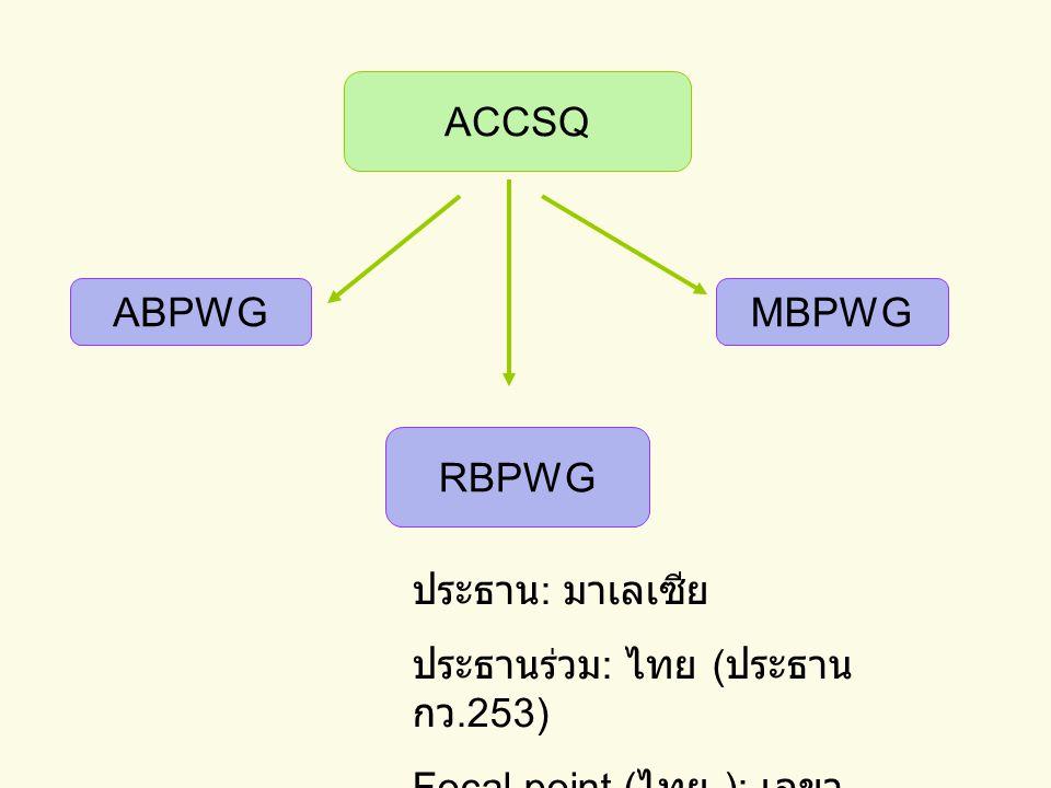 ACCSQ RBPWG MBPWG ABPWG ประธาน : มาเลเซีย ประธานร่วม : ไทย ( ประธาน กว.253) Focal point ( ไทย ): เลขา กว.