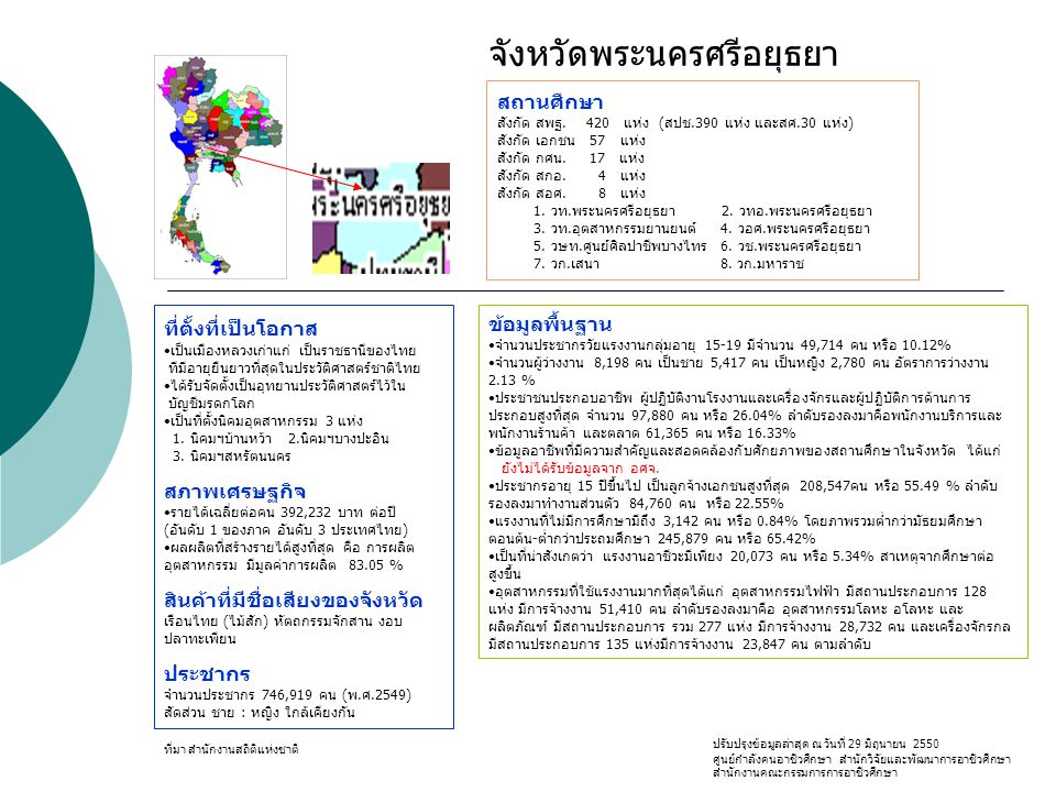 ที่ตั้งที่เป็นโอกาส เป็นเมืองหลวงเก่าแก่ เป็นราชธานีของไทย ทีมีอายุยืนยาวที่สุดในประวัติศาสตร์ชาติไทย ได้รับจัดตั้งเป็นอุทยานประวัติศาสตร์ไว้ใน บัญชีม