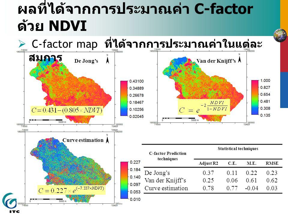 ผลที่ได้จากการประมาณค่า C-factor ด้วย NDVI  C-factor map ที่ได้จากการประมาณค่าในแต่ละ สมการ C-factor Prediction techniques Statistical techniques Adjust R2C.E.M.E.RMSE De Jong's Van der Knijff's Curve estimation 0.37 0.25 0.78 0.11 0.06 0.77 0.22 0.61 -0.04 0.23 0.62 0.03 De Jong'sVan der Knijff's Curve estimation