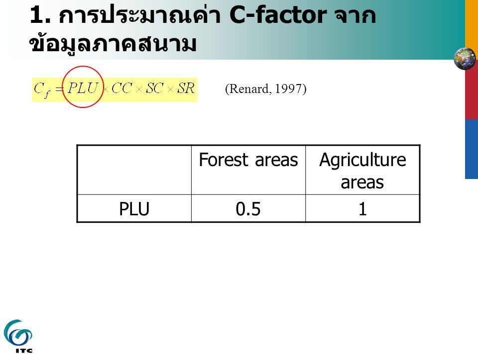 1. การประมาณค่า C-factor จาก ข้อมูลภาคสนาม (Renard, 1997) Forest areasAgriculture areas PLU0.51