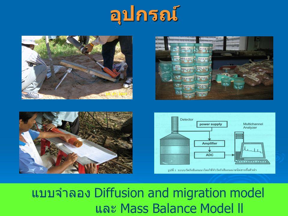 อุปกรณ์ แบบจำลอง Diffusion and migration model และ Mass Balance Model ll
