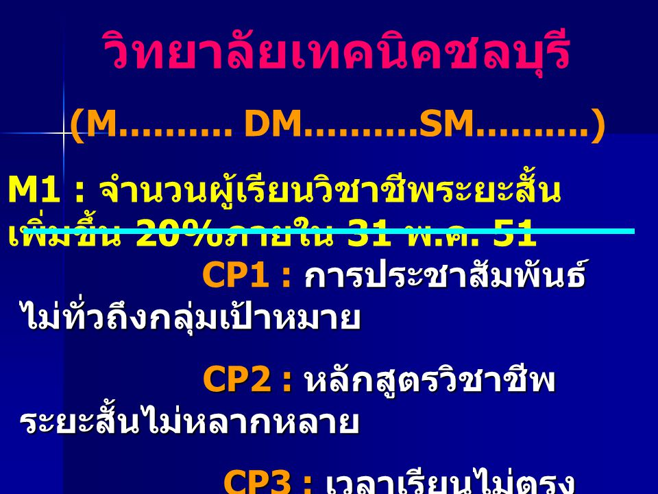 วิทยาลัยเทคนิคชลบุรี (M.......... DM..........SM..........) M1 : จำนวนผู้เรียนวิชาชีพระยะสั้น เพิ่มขึ้น 20% ภายใน 31 พ. ค. 51 CP1 : ก กก การประชาสัมพั
