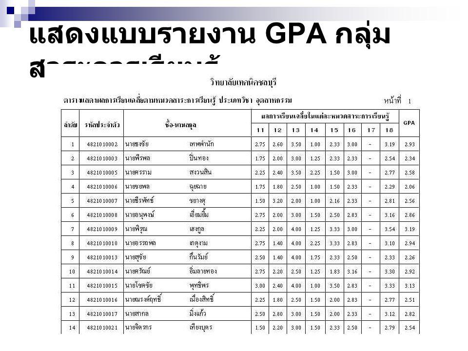 แสดงแบบรายงาน GPA กลุ่ม สาระการเรียนรู้