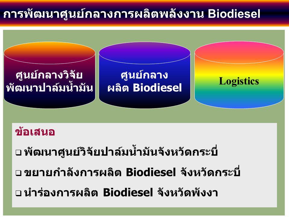 ศูนย์กลางวิจัย พัฒนาปาล์มน้ำมัน ศูนย์กลาง ผลิต Biodiesel Logistics การพัฒนาศูนย์กลางการผลิตพลังงาน Biodiesel ข้อเสนอ  พัฒนาศูนย์วิจัยปาล์มน้ำมันจังหว
