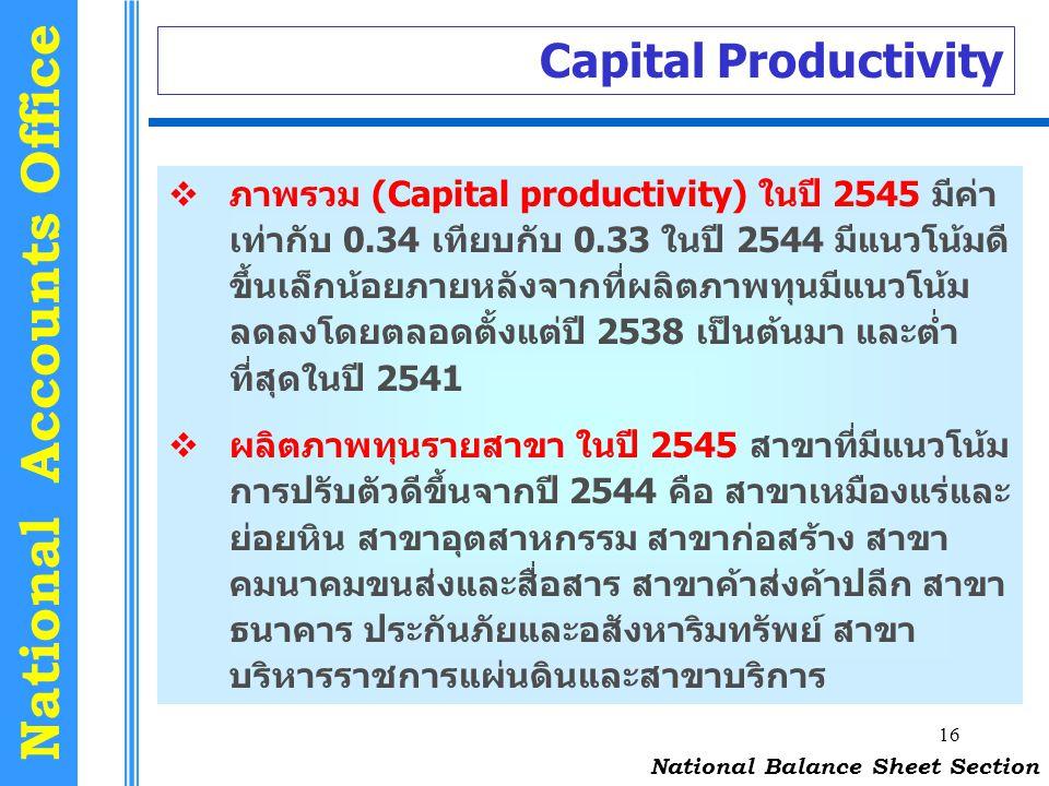 16 National Accounts Office Capital Productivity National Balance Sheet Section  ภาพรวม (Capital productivity) ในปี 2545 มีค่า เท่ากับ 0.34 เทียบกับ