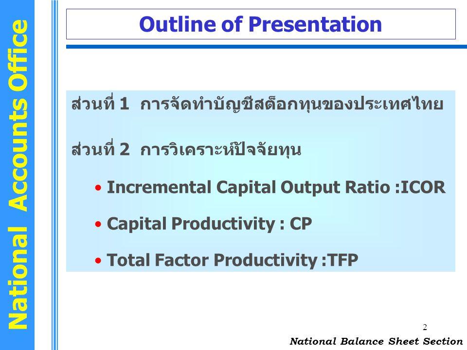 2 National Accounts Office Outline of Presentation ส่วนที่ 1 การจัดทำบัญชีสต็อกทุนของประเทศไทย ส่วนที่ 2 การวิเคราะห์ปัจจัยทุน Incremental Capital Out